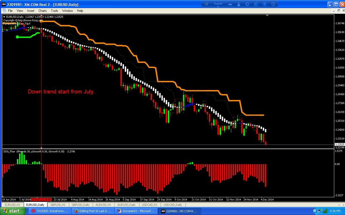 Mbfx system v3 forex factory