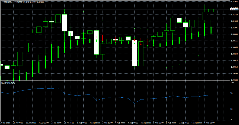 gbpusd-h4-xm-global-limited.png