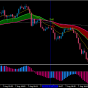 PLZ Help About Verticale Indicator Settings - last post by fx scalper